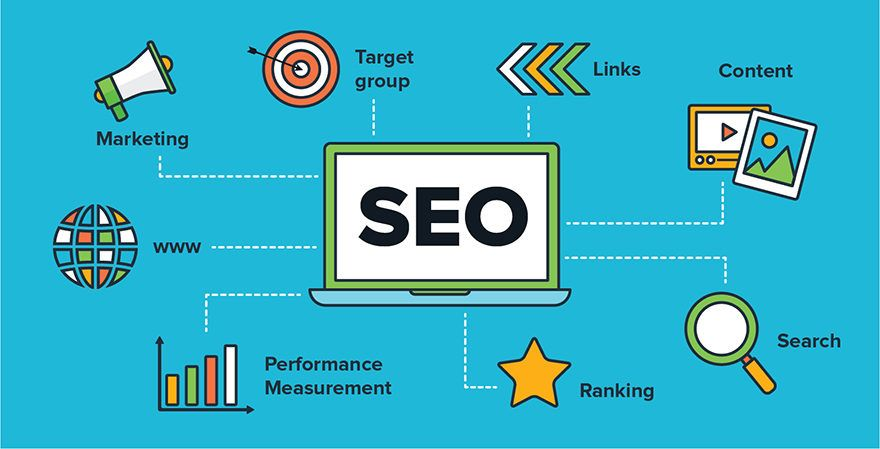 Explains What is SEO